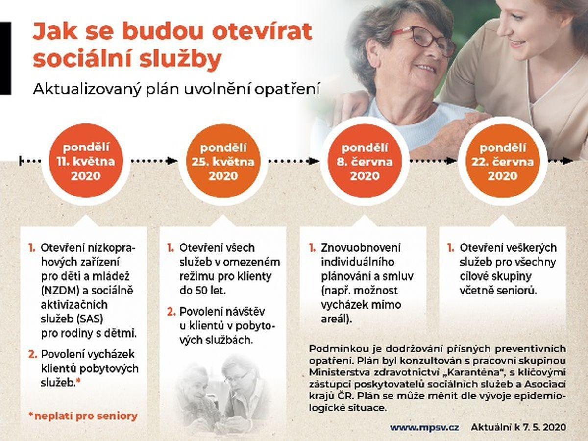 Rouky pro seniory! - Aktuln zprvy - msto Pbor Freud